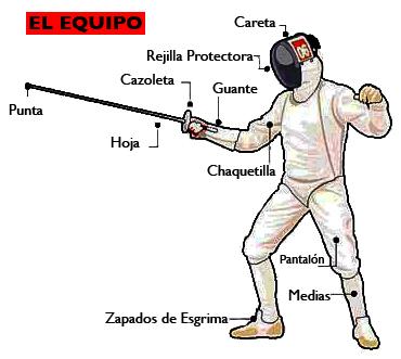 EQUIPO ESGRIMA 01