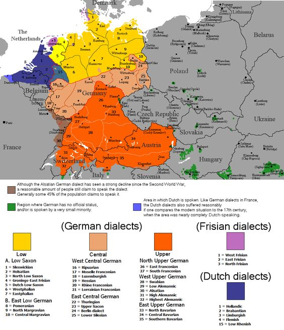 german-dialects