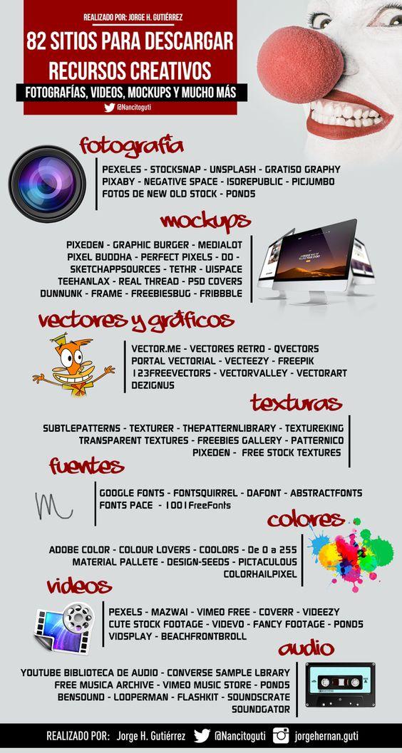 recursos-audiovisuales
