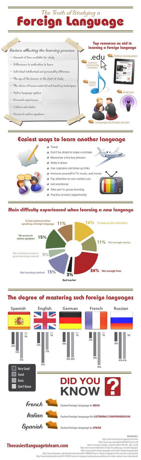 2 foreing language