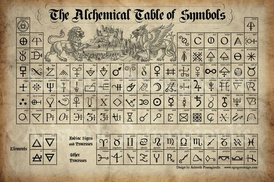 alquimia_tabla-de-simbolos-alquimicos