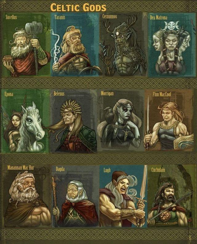 celtis gods