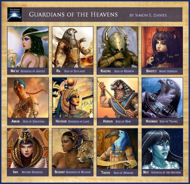 dioses egipcios 3