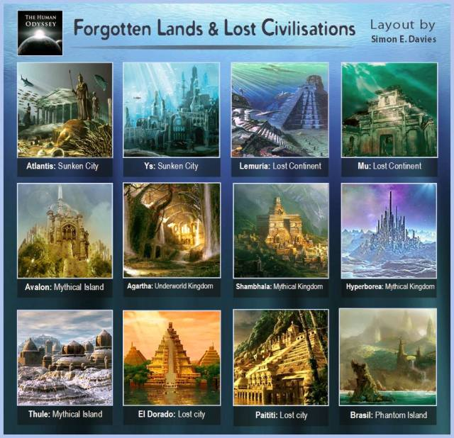 lost civilations