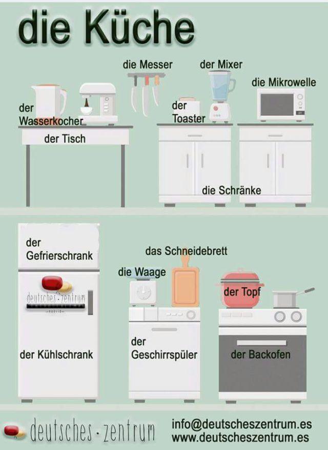 die-kuche