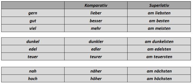 komparativ4