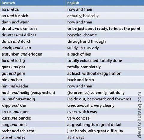 Redenwendugen