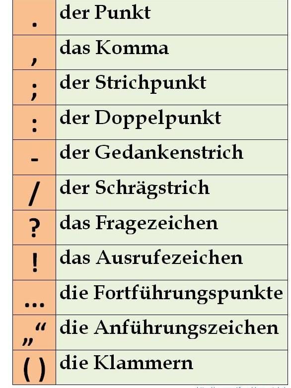 Satzzeichen