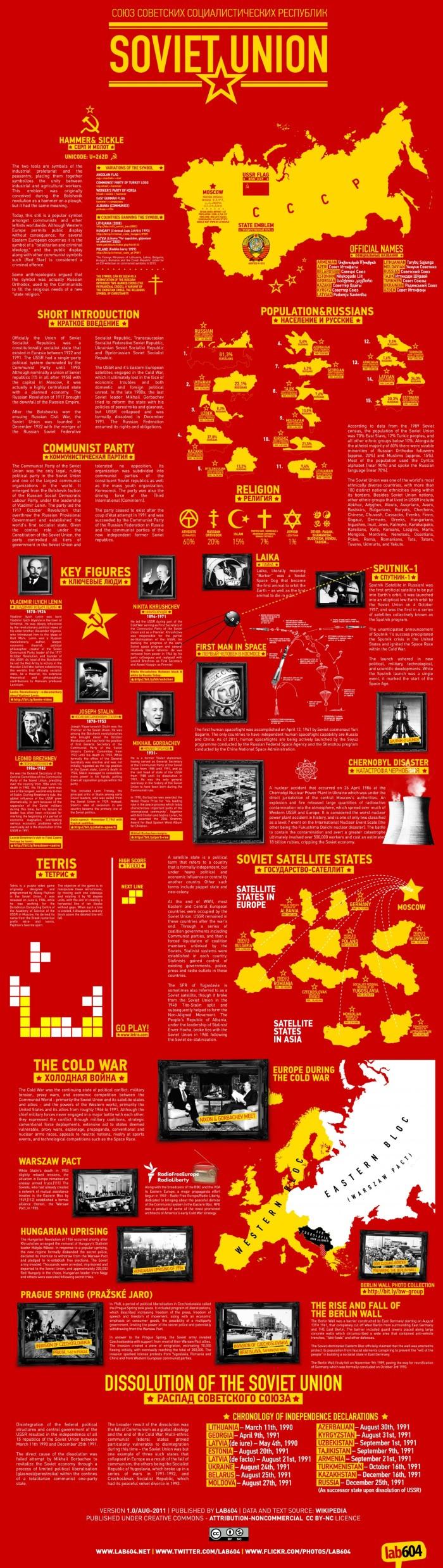 soviet-union