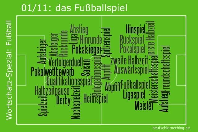 Wortschatz_Fußball_01_Fussballspiel_840_560_png24