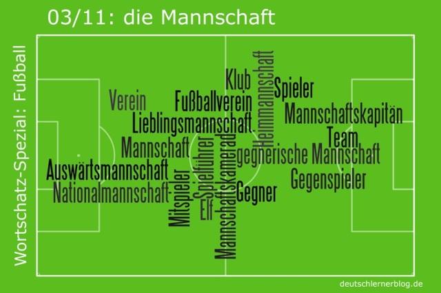 Wortschatz_Fußball_03_Mannschaft_840_560_png24