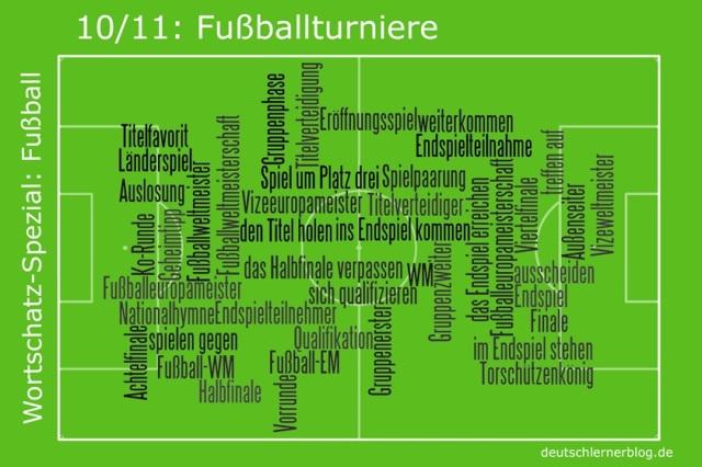 Wortschatz_Fußball_10_Fussballturniere_840_560_png24