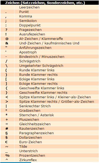 Zeichen-auf-Deutsch-1