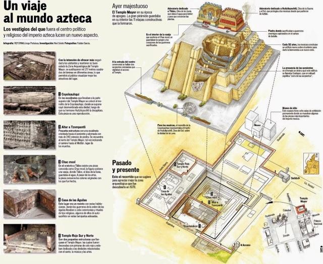 aztecas_zona-arqueologica-del-templo-mayor