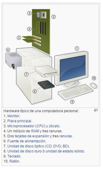1-pc hardware 1