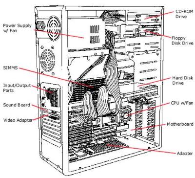 1-pc hardware 2