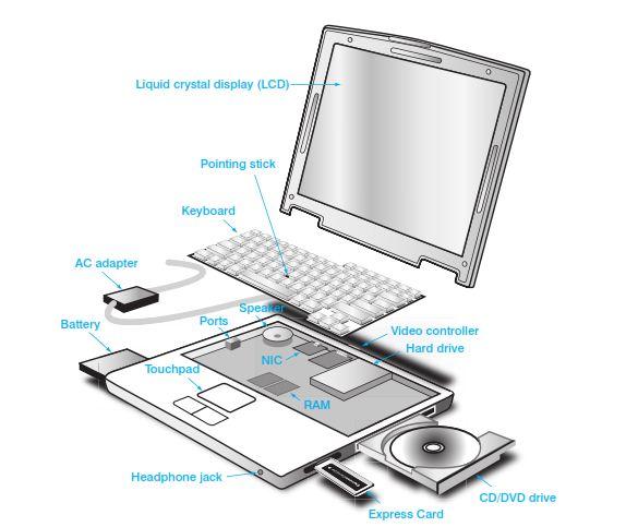 laptop-parts-1