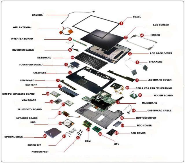laptop-parts-2