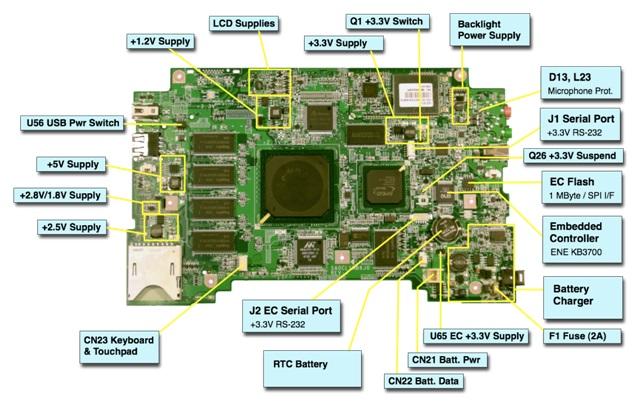 laptop-parts-3
