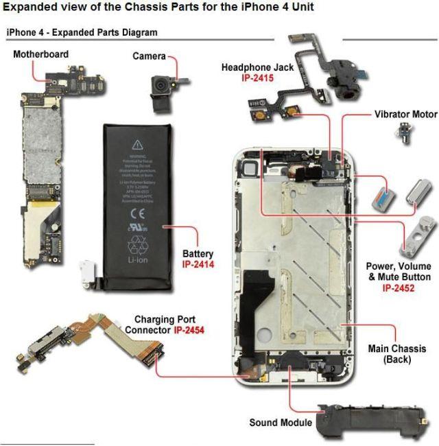 smartphone-parts-3 i-phone