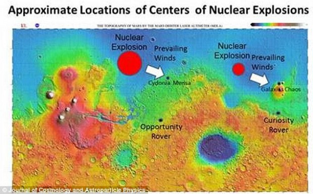 mars-nuclear-e1416604117986