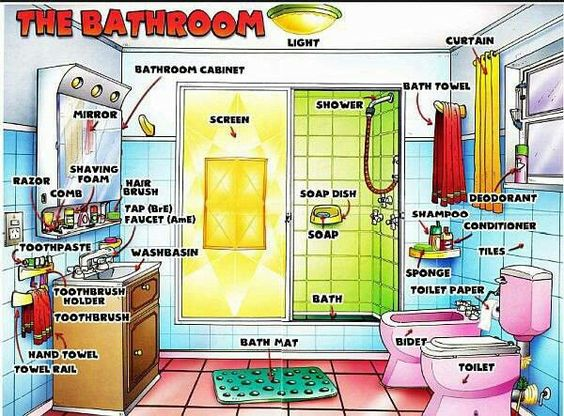 the-bathroom