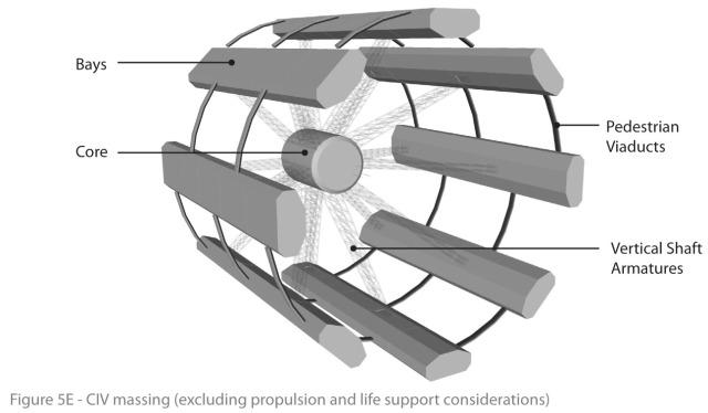 II-Vessel-Massing