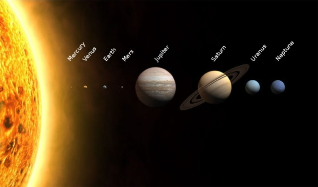 SOLAR_SYSTEM_NOT_TO_SCALE