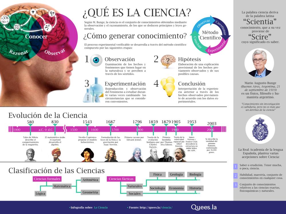 ciencia_que_es_la_ciencia