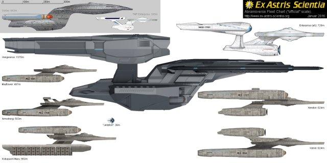 Star Trek reboot ships