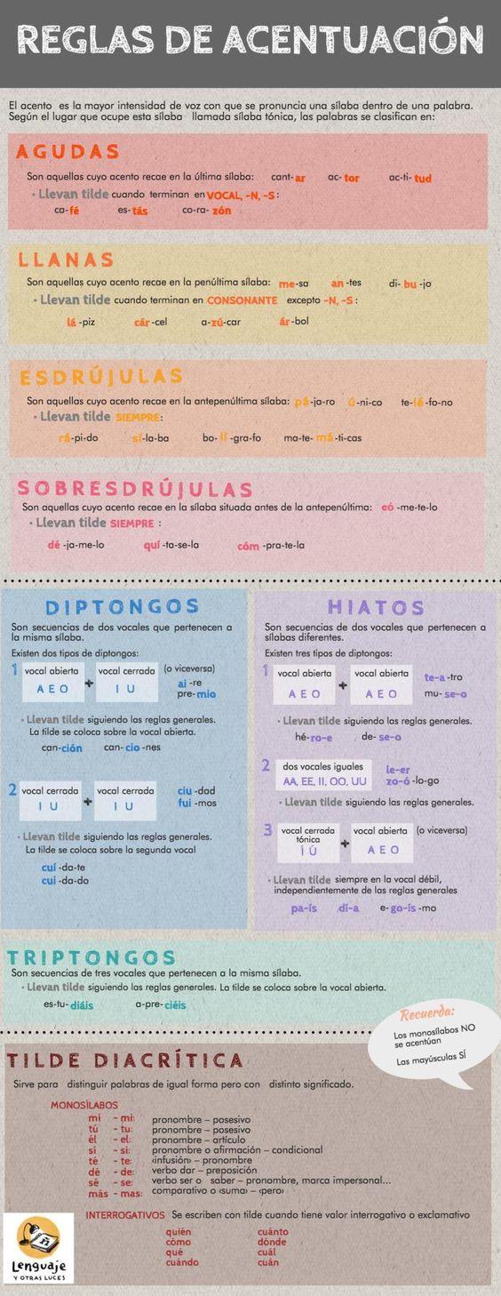 acentuacion-espanol