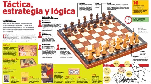 1390699556_ajedrez