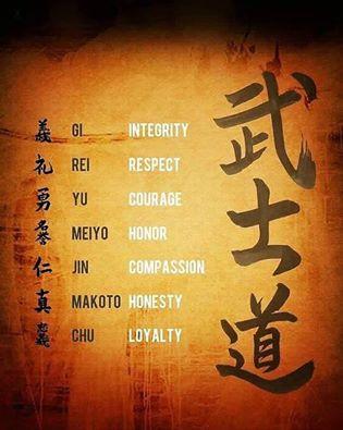 karate global