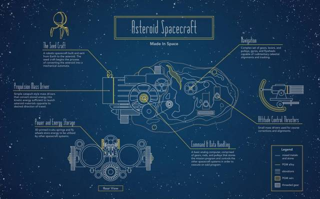 made-in-space-rama-diagram